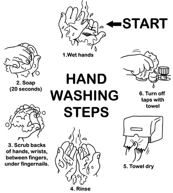 Hand Washing, : Hand Washing Step by Step Coloring Pages