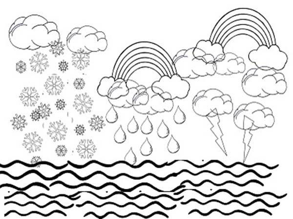 Days of Creation Sky Water Coloring Pages Coloring Sun