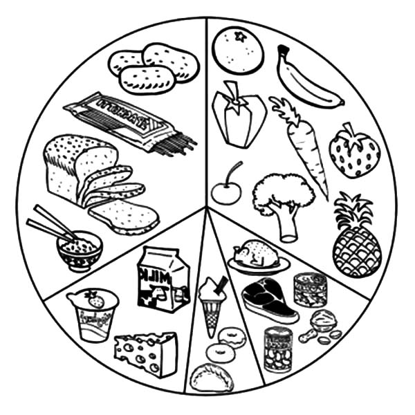 food plates coloring pages - photo#18